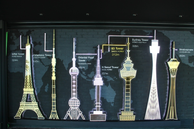 Picture comparing the size of different towers.  I don't think these are to scale...